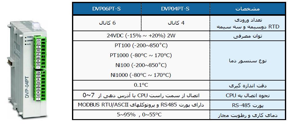 مشخصات ماژول دمای RTD